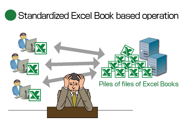 Standardized Excel Book based operation